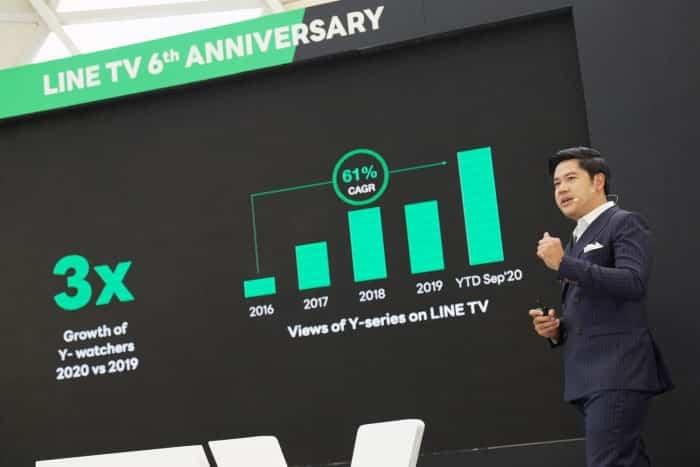 line tv เป็นต่อ 2020